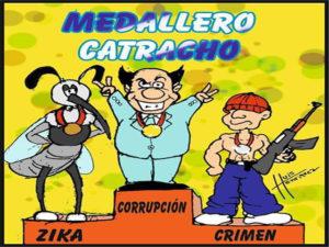 caricatura olimpica