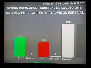 votacion plebiscito