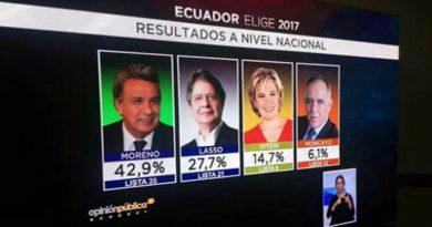 Lenín Moreno virtual ganador de elecciones en Ecuador
