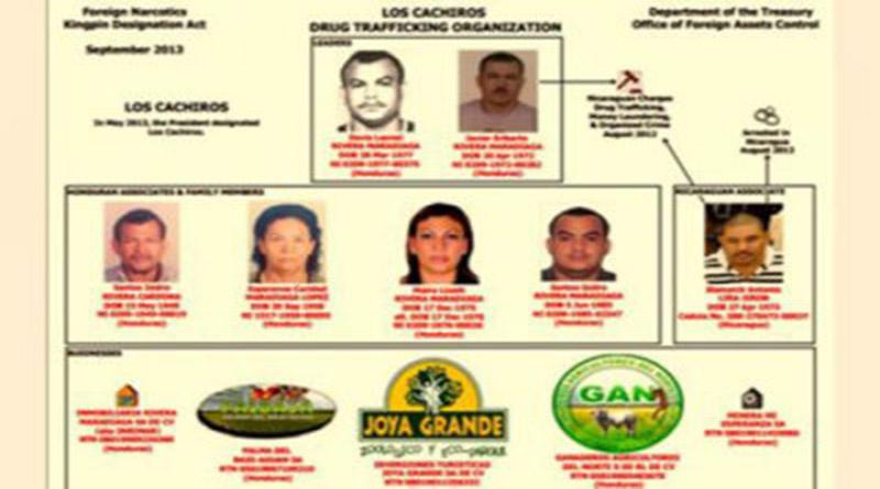 Resultado de imagen de La república mafiosa que padecemos en Honduras