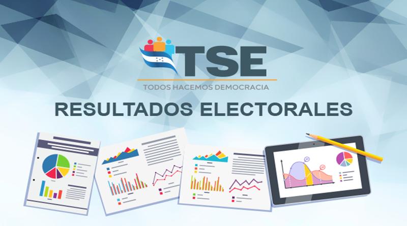 Población Maya-Chortí rechaza fraudulento proceso electoral