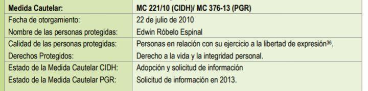 Edwin Róbelo Espinal