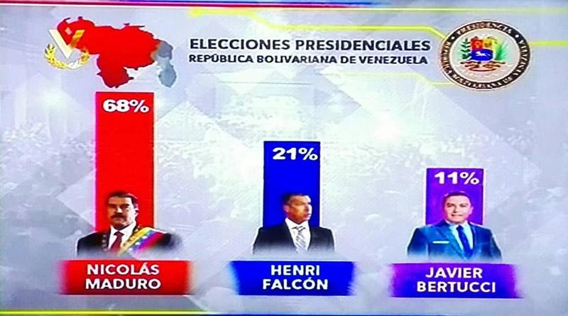 Asamblea Parlamentaria Euro-Latinoamericana reconoce elecciones presidenciales venezolanas