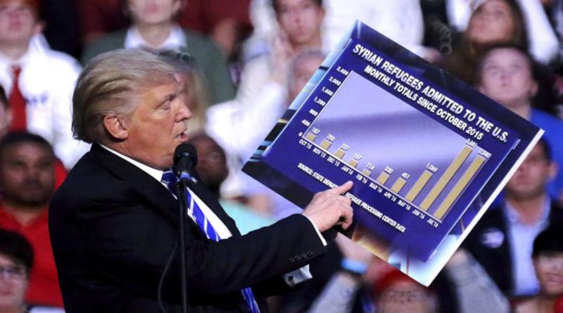Trump dice que le hicieron fraude