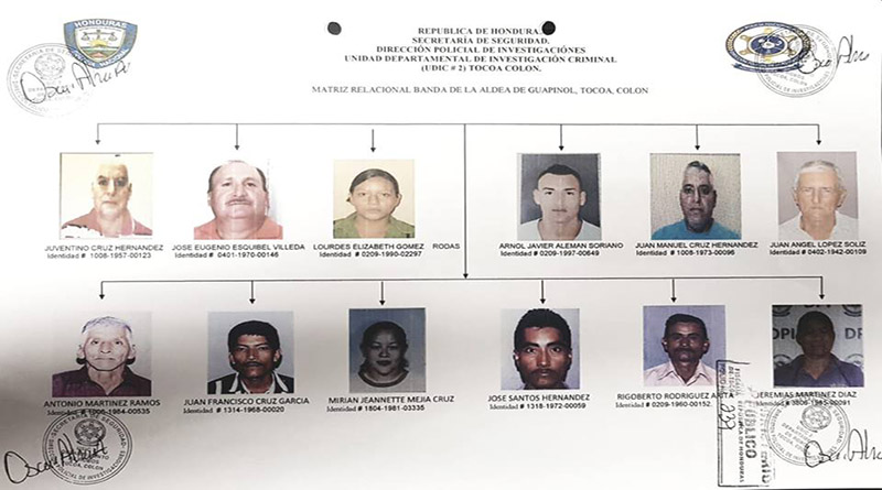 ambientalistas de Guapinol