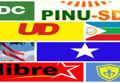 Pluralismo político en Honduras