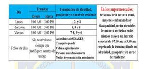Gobierno de Honduras
