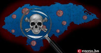 Muertes por Covid-19 en Honduras siguen en ascenso