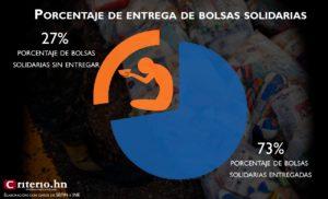 Bolsa solidaria1