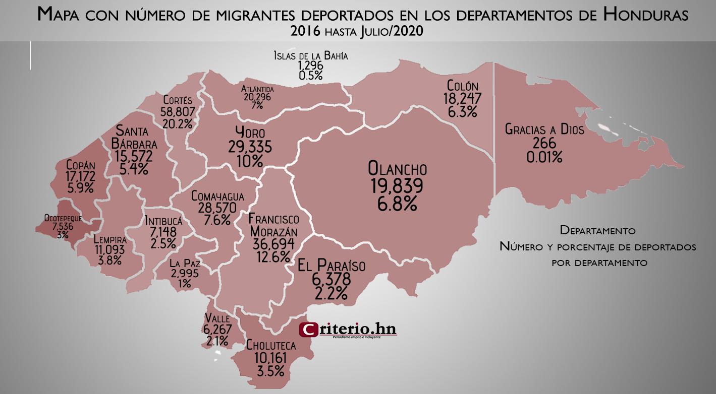 migración Honduras