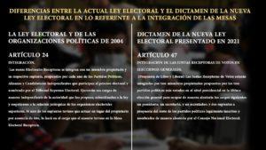 elecciones Honduras 2021