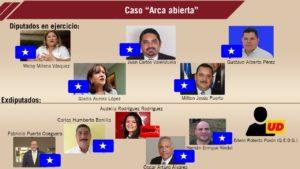 candidatos en las próximas elecciones