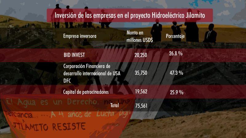 Proyecto hidroeléctrico Río Jilamito